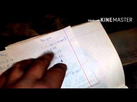 Видео Ремонт форд фокус 3