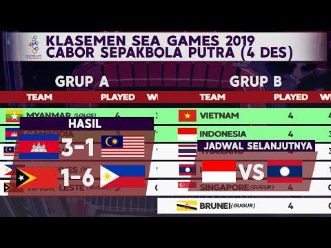 Hasil SEA Games 2019: Malaysia U22 1-3 Kamboja U22 Dan Klasemen SEA Games 2019 Sepak Bola