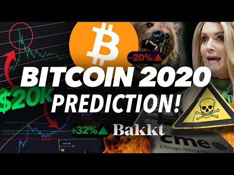My BITCOIN 2020 Prediction! Danger Ahead Or Epic Pump?