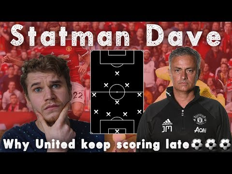 WHY MANCHESTER UNITED KEEP SCORING LATE GOALS