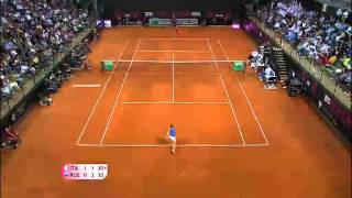 Popular International Tennis Federation & Official videos
