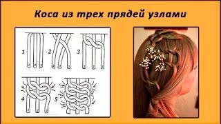плетение косичек схемы фото