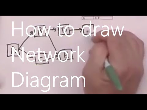 activity on arrow diagram example how to make a spider pmp - drawing network using node method youtube