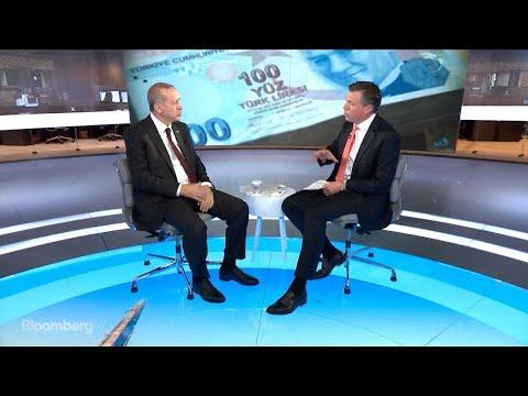 Erdogan on Lira, Monetary Policy, Interest Rates, Parliamentary Election