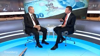 Erdogan on Lira, Monetary Policy, Interest Rates, Parliamentary Election