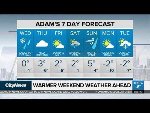 Warmer weekend weather ahead