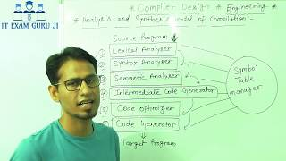 Compiler Design lecture 2-- Introduction and various phases of compiler