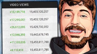The Unstoppable Rise of Mr Beast (Jimmy Donaldson)