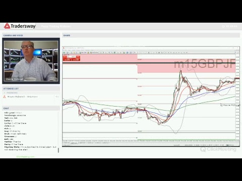Forex.Today Live FX Trading Webinar: Wednesday March 21, 2018