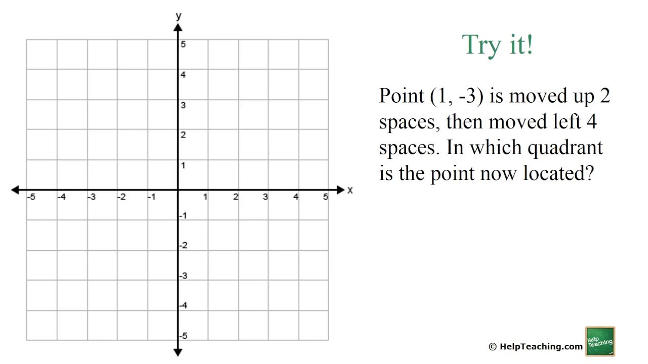 worksheet Quadrant Numbers quadrants of the coordinate plane youtube plane