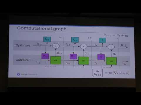 NIPS 2016 Workshop on Nonconvex Optimization: Nando de Freitas (Learning to Optimize)
