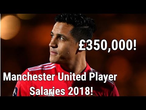 Manchester United Player Salaries 2018