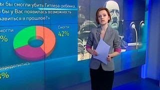 Убийство Гитлера-младенца: опрос американцев спровоцировал скандал