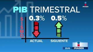 Qué provocó el sismo en la economía mexicana | Noticias con Ciro Gómez Leyva
