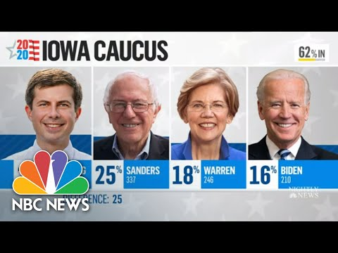 Delayed Iowa Caucus