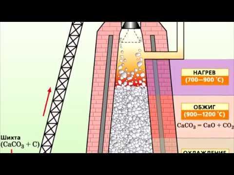 Как делают цемент своими руками