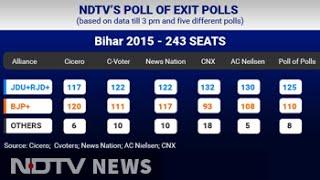 bihar-poll-of-exit-polls-puts-jdu-ahead