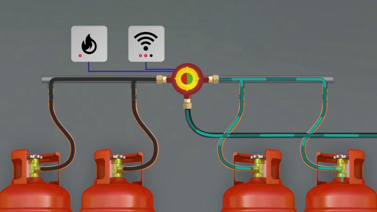 Išmanioji Šildymo Dujomis Sistema