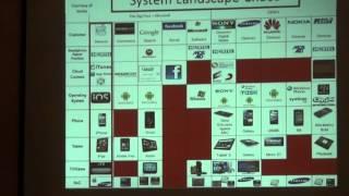 NIT Alumni Presents: Keynote speech by Jim Hogan - SoC Realization - Aug 15 2012 Part 1/2