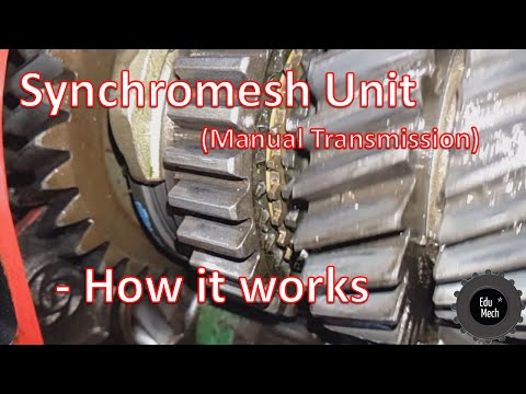 Synchromesh unit (Manual Car Transmission) - How it works