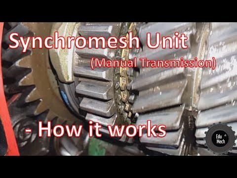 Synchromesh unit (Manual Car Transmission) - How it works