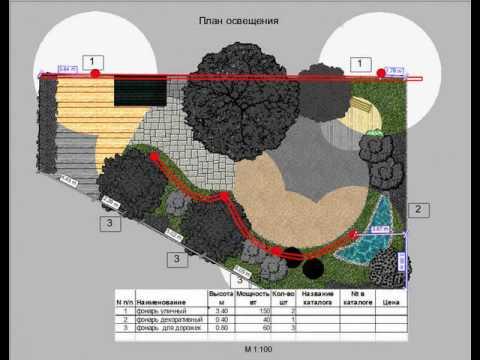 Программу Ландшафтный Дизайн Рубин