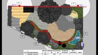 Оформление проекта в программе Наш сад Рубин 9.0