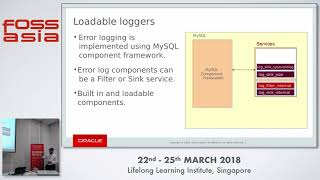 Improved Error Logging in MySQL 8.0 - Praveenkumar Hulakund - FOSSASIA 2018