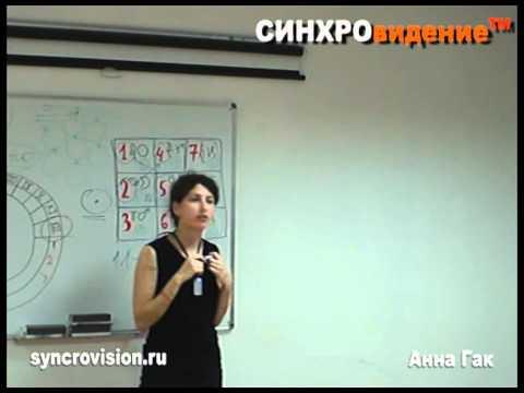 Система пифагора для форекса forex club минимальная сумма