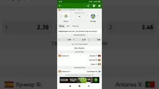 Прогноз на матч Чемпионата Испании Бетис - Хетафе