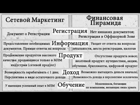 Cdt финансовая пирамида addurl php как заработать zooskool com 22 0 7 33