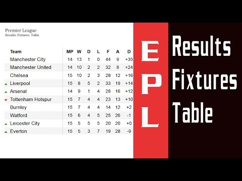 Epl. results. fixtures. table. barclays premier league. football. match day 16