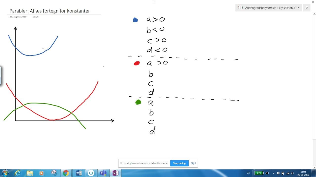 Parabler Fortegn for konstanter ud fra graf