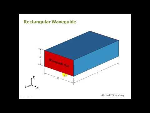 openEMS - Rectangular Waveguide