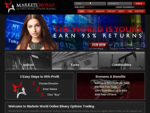 Free Binary Options Demo Accounts Without Deposit