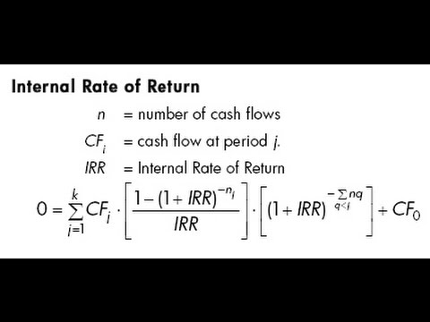 What is Internal Rate of Return – IRR?
