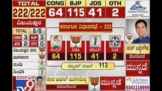 Karnataka Election 2018 Results Live: BJP Reaches Magic Number, Workers Celebrates