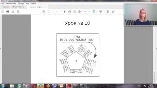 Уроки на салфетке 9 и 10. Отношения и мотивация. по Дон Фейлла