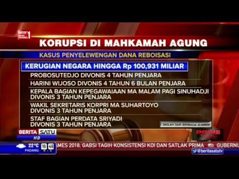 Korupsi di Mahkamah Agung