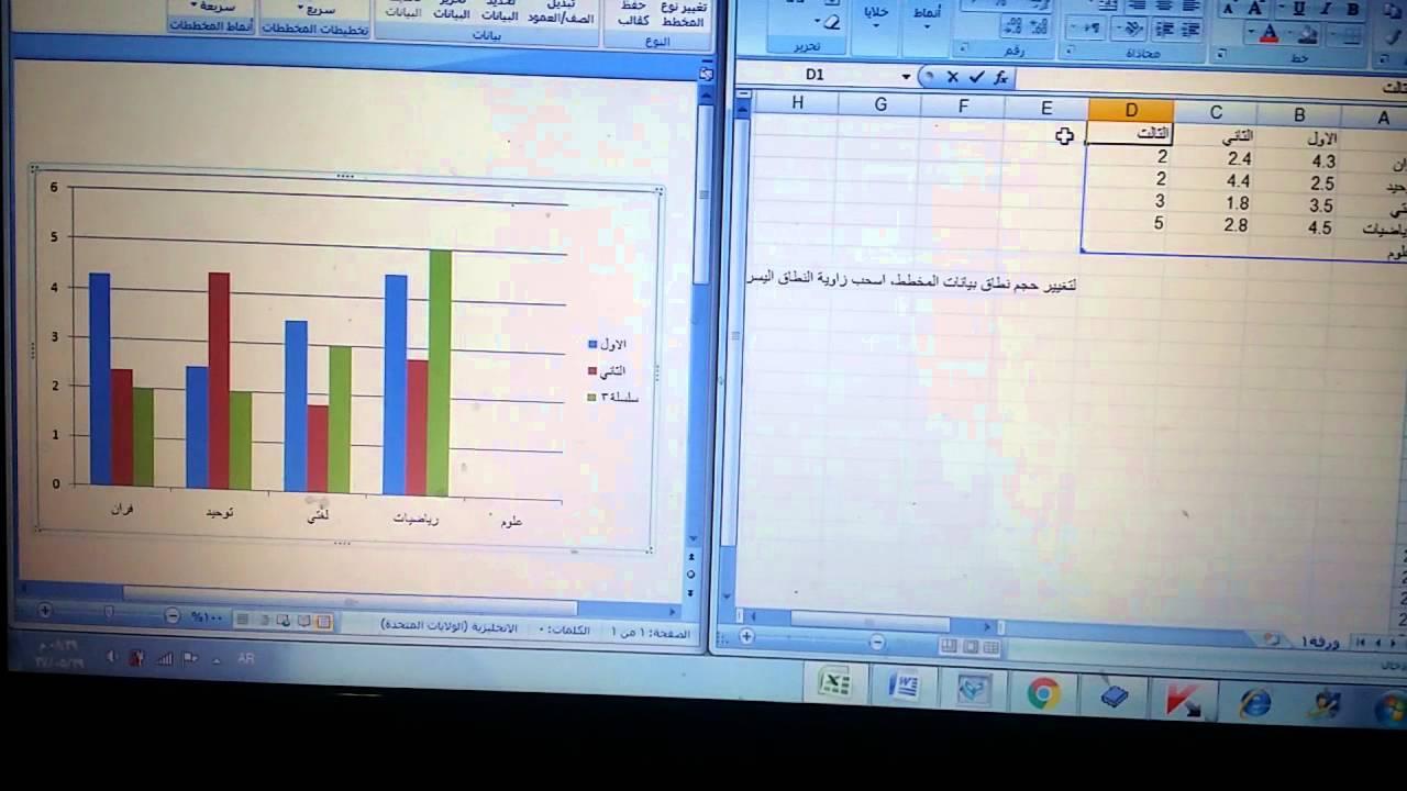 تحليل نتائج الطلاب