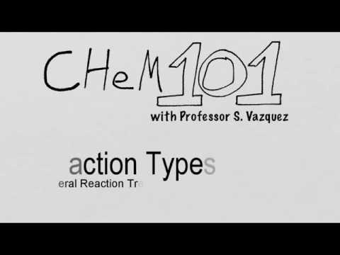 Video 34: Reaction Types - I - General Reaction Classes