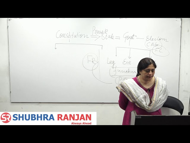 Polity (Basic Concepts) by Shubhra Ranjan (Lecture 2) - GS Foundation Aug Batch - Target 2020