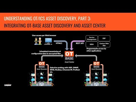OT/ICS Asset Discovery Software for Windows 7 and higher