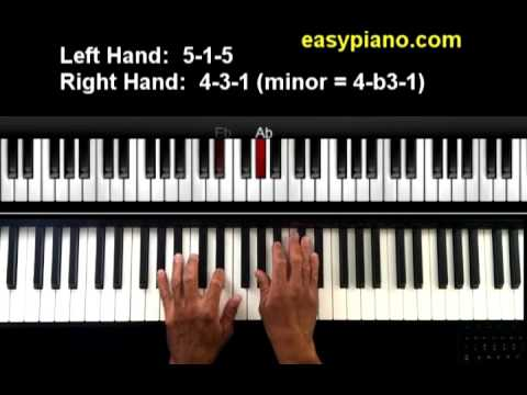 Jazz Piano Lick Made Famous By Ahmad Jamal,  Lesson