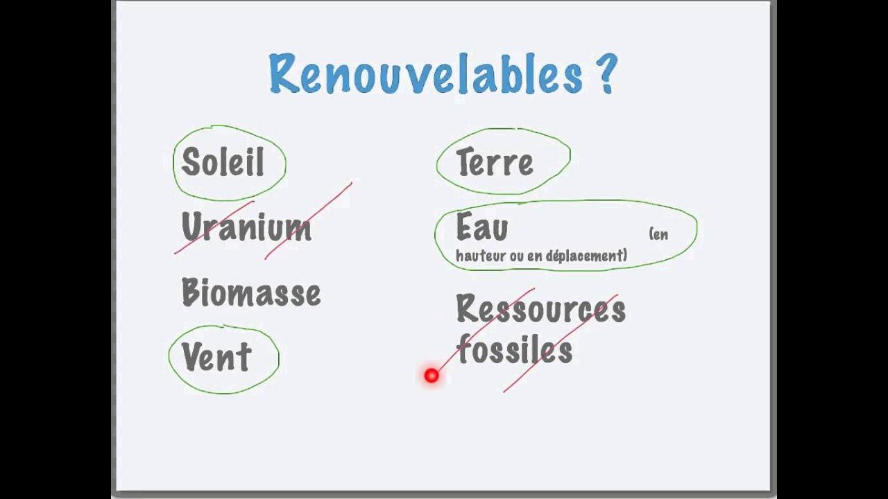 Fabuleux Les sources d'énergie renouvelables - YouTube TJ63