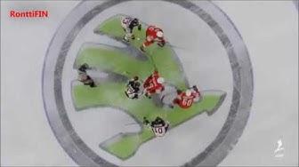 Game highlights: Switzerland - Canada 3-2 goals IIHF 2018 Sveitsi - Kanada | RonttiFIN-Sports