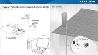 tp link tl wa5210g dış mekan access point mod kurulum videosu