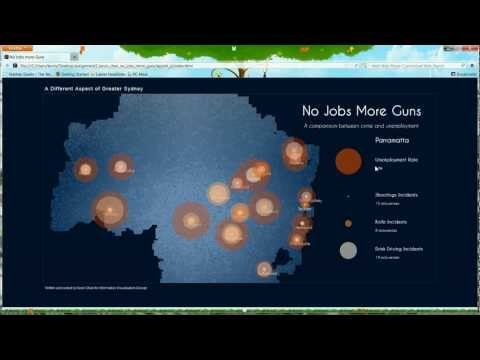 A visualization of crimes and unemployment in Sydney
