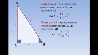 Синус, косинус і тангенс гострого кута прямокутного трикутника