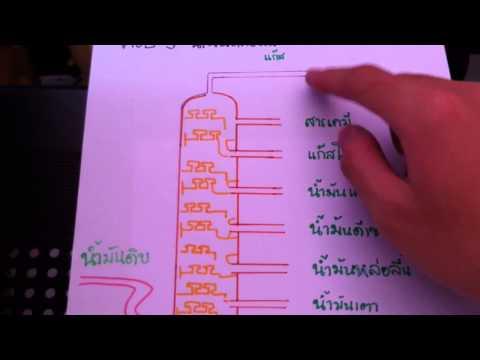 เฉลยข้อสอบวิทยาศาสตร์2โควต้ามช.54.mov
